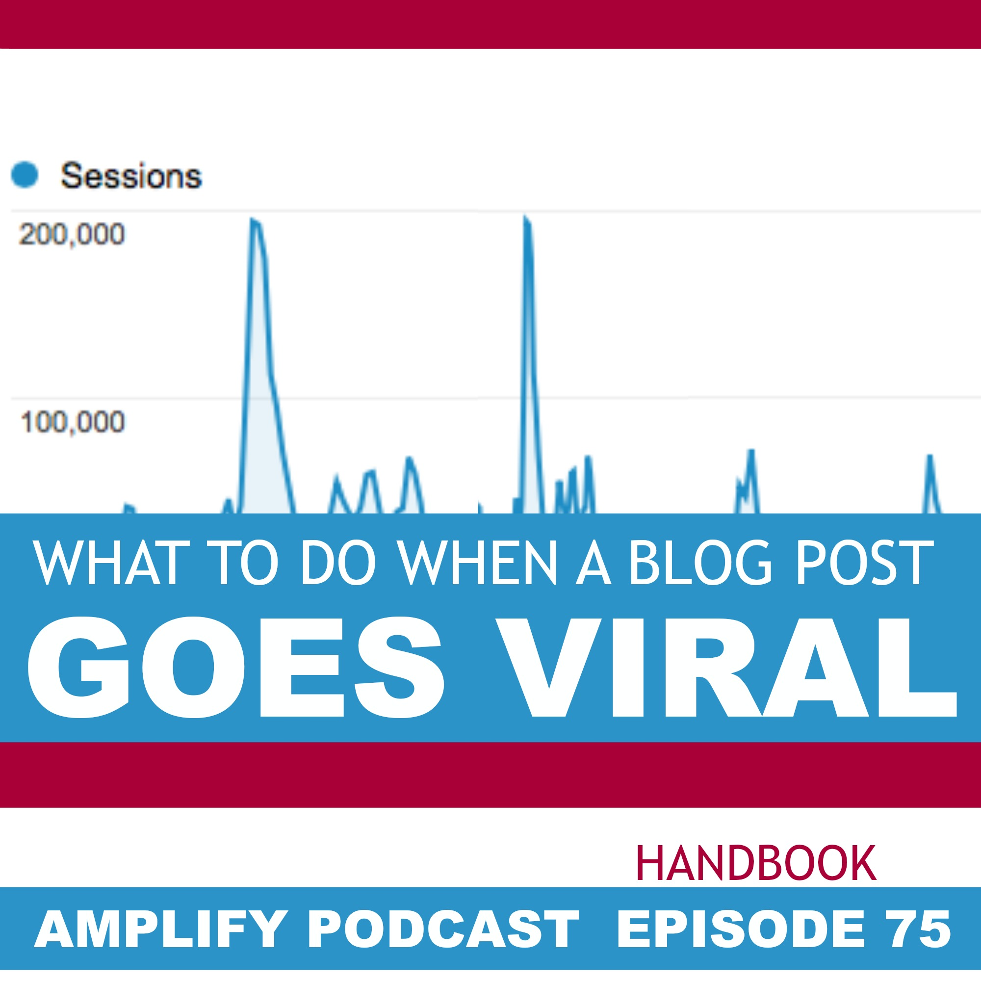What to do when a Blog Post Goes Viral. . .