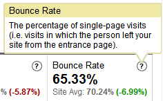 bounce-rate-mistakes